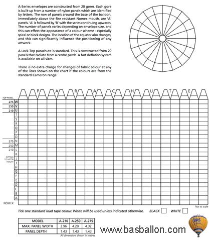 Design-chart